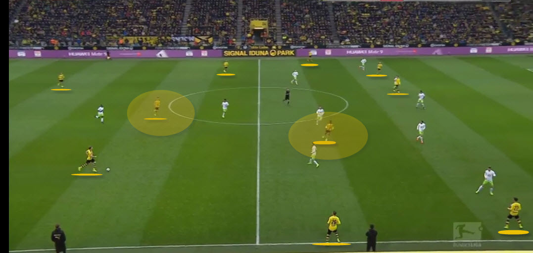 Dortmund spacing and structure