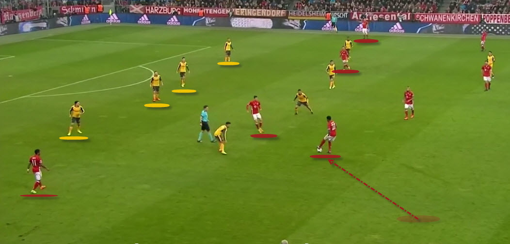 Four man attacking line
