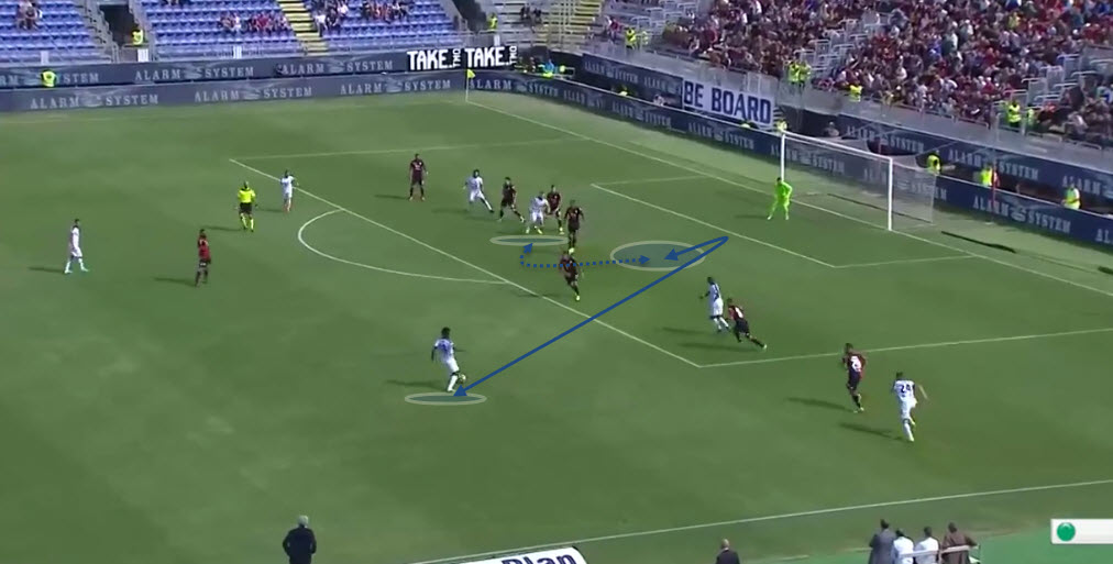 Kessie plays the ball in to the box for the striker to attack