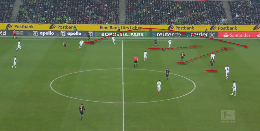 Leipzig use movement to access space in behind