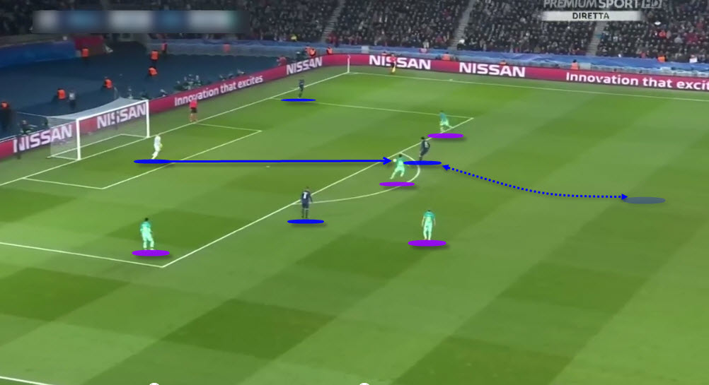 PSG play put and bypass press