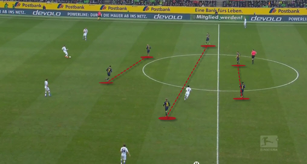 RBL Compact in defensive phase