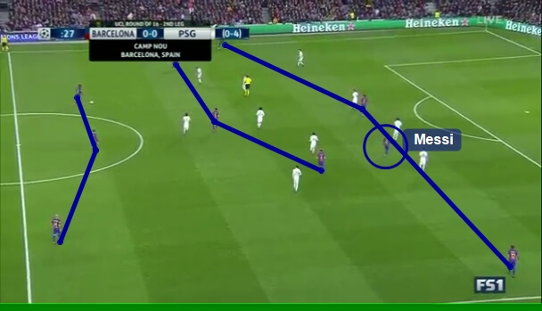 Barca Initial Formation 3-3-1-3
