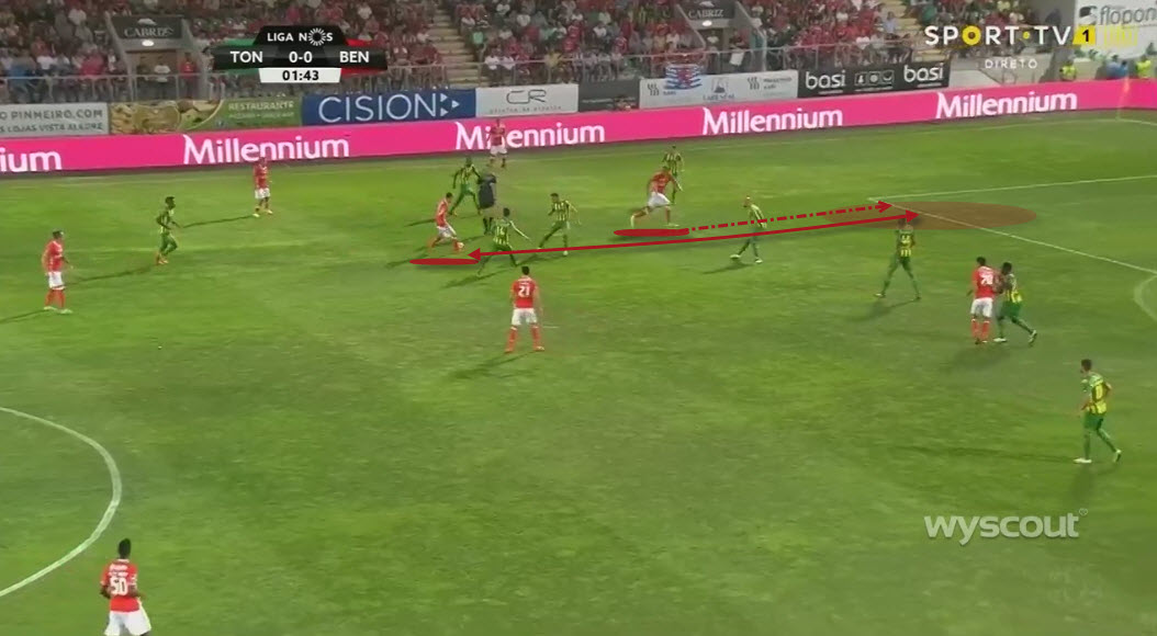 Grimaldo through ball