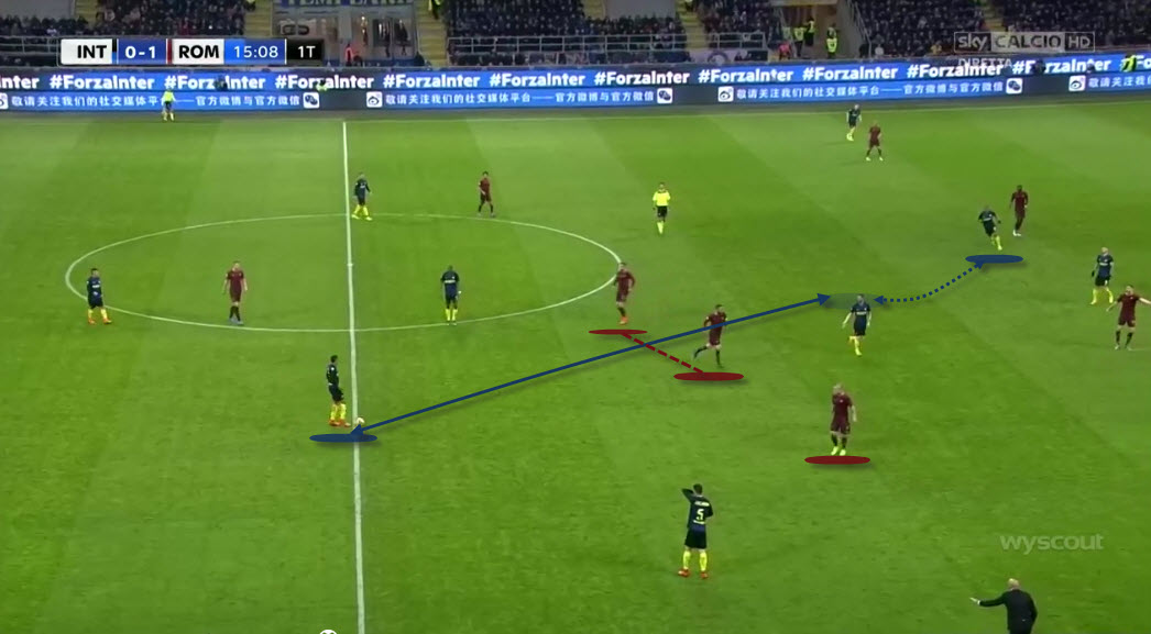Inter clever passing through