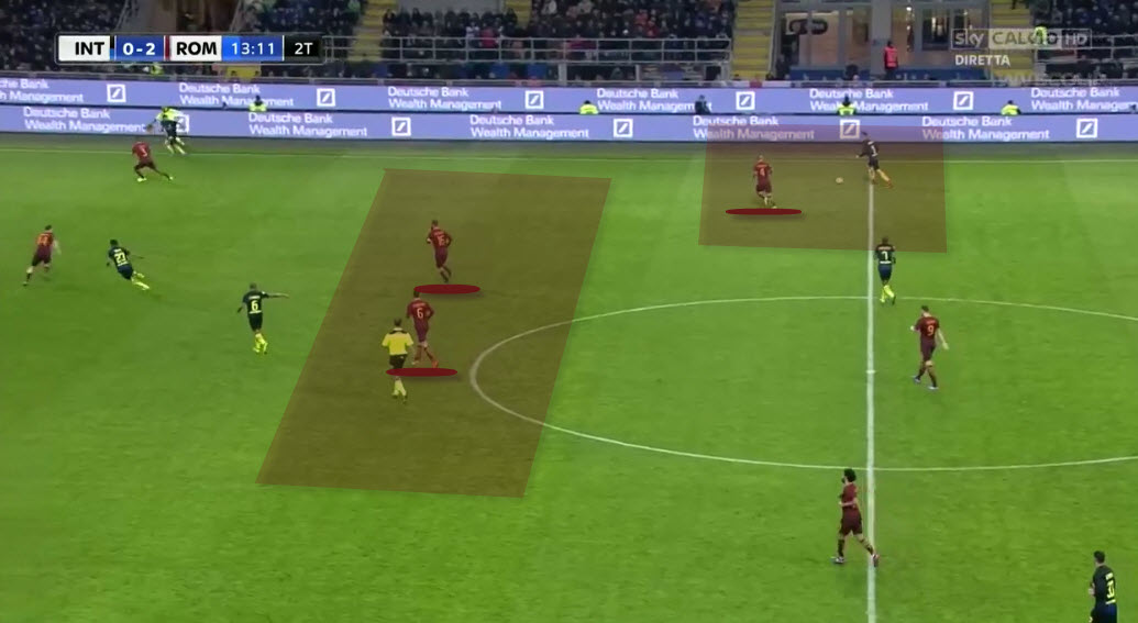 Nainggolan presses and double pivot