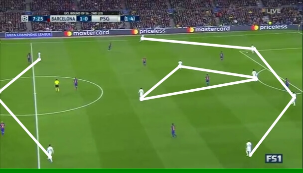 PSG 4-3-3 Attacking