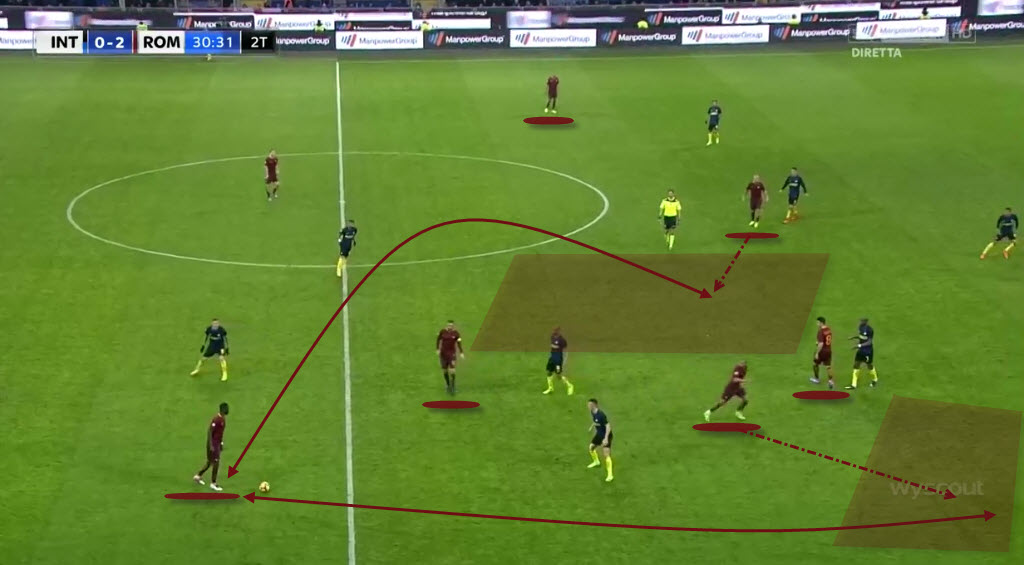 Roma options in the final third