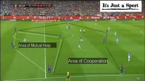 General Concepts of Positional Play