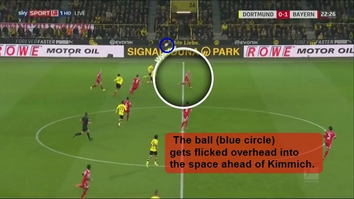 Analyzing Joshua Kimmich's defensive positioning and off-the