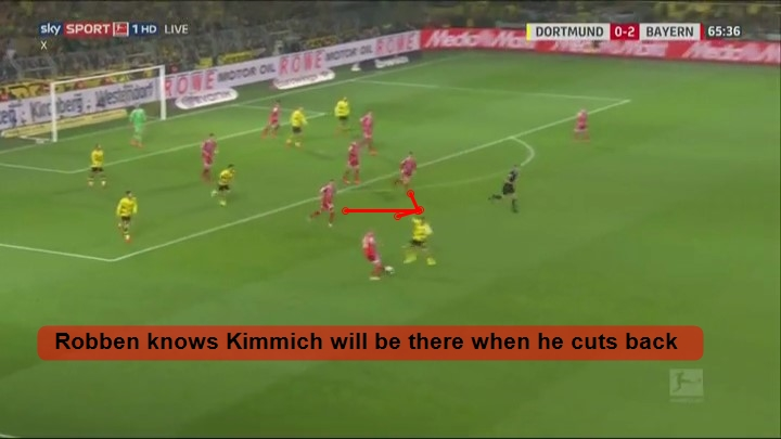 Off-the-ball movements Kimmch - 1v1 defending and transition